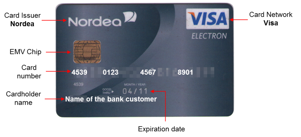 Image of the front of a payment card