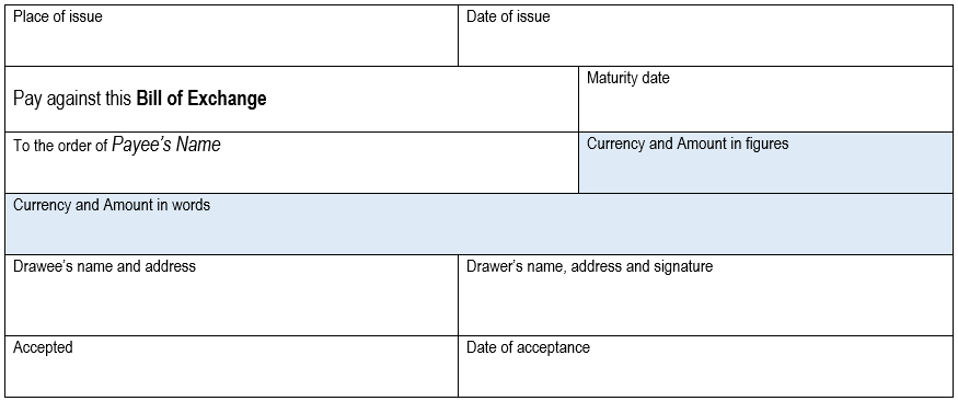 Example of a simple Bill of exchange